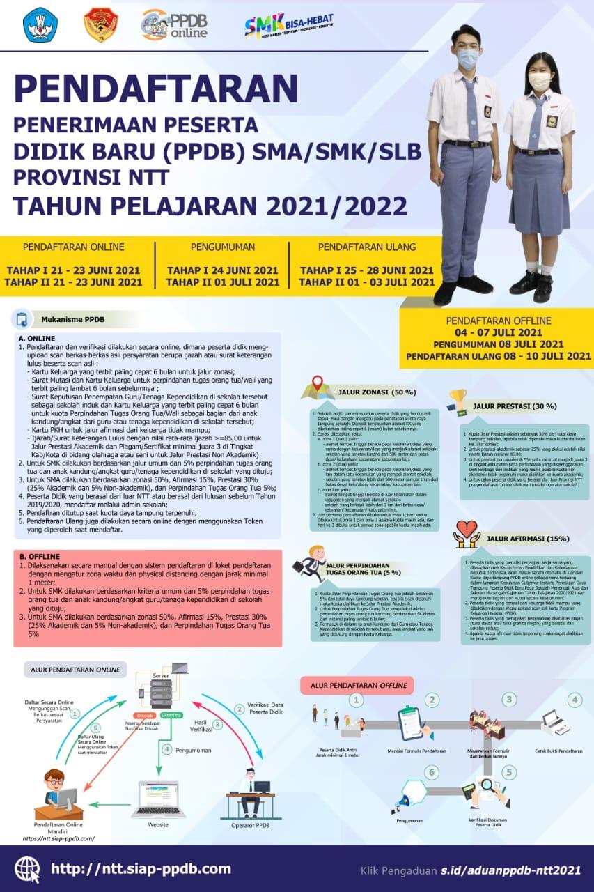 PPDB SMAN 1 Ende TP 2021 / 2022